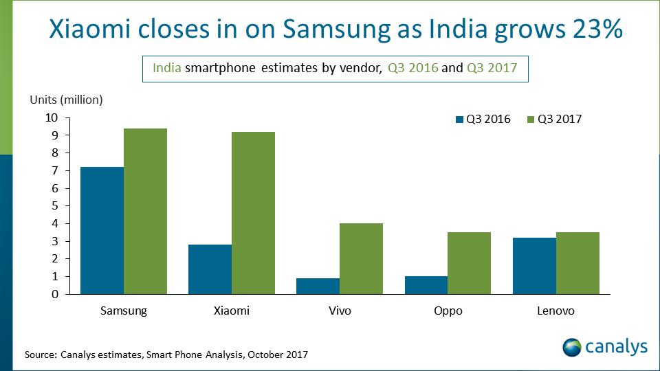 india_pr_graph.png