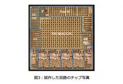 도시바 및 도시바 디바이스&스토리지 주식 회사, 도시바 메모리 주식 회사 3사가 IEEE 802.11ax 드래프트에 대응한 액세스 포인트용 원칩 IC를 개발하여 미국 샌프란시스코에서 개최 중인 ISSCC201...