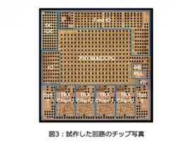 도시바, 802.11ax 특성을 실현하는 원칩 IC 개발 by 프로페셔널