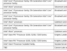 차세대 인텔 캐논레이크 CPU, AVX512 명령 대응 by 아키텍트
