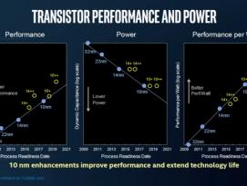 커피레이크 i5 8600k, 8400, i3 8350K, 8100 vs AMD 라이젠 승부 by 프로페셔널