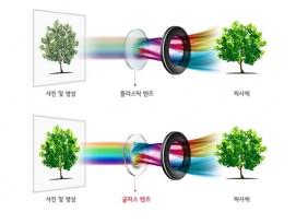 LG V30, F1.6 렌즈로 더 밝고 선명하게 찍는다 by RAPTER