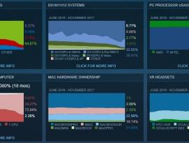 AMD 퇴출? CPU, GPU 모두 한자릿수 점유율로 (스팀) by 파시스트