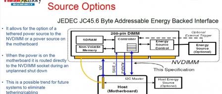 서버/하이엔드PC의 주기억을 변혁하는 NVDIMM 기술 by 아키텍트