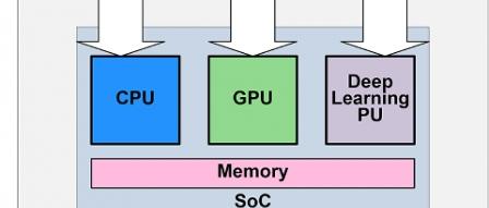 아이폰X A11 Bionic 칩과 프로세스 기술 (TSMC) by 아키텍트