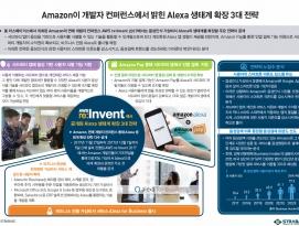 아마존이 개발자 컨퍼런스에서 밝힌 Alexa 생태계 확장 전략 by RAPTER