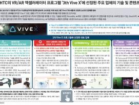 HTC의 VR/AR 액셀러레이터 프로그램 3th Vive X by RAPTER