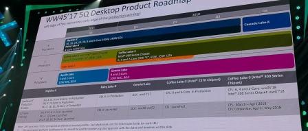 최신 인텔 CPU 로드맵, 차세대 하이엔드는 캐스케이드 레이크-X by 아키텍트
