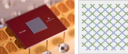 """구글, 72 양자 비트를 실현한 양자 프로세서 """"Bristlecone"""" 발표 by 아키텍트"""
