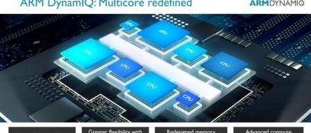 ARM DynamIQ 기술 발표, 빅리틀의 진화형 by 아키텍트