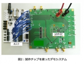 도시바, 인공지능용 초 저전력 아날로그 칩 개발 by RAPTER