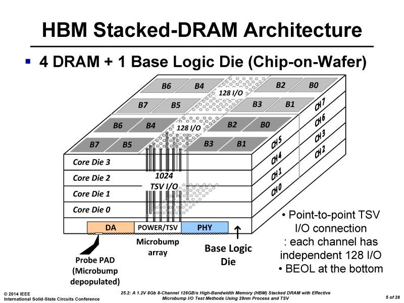 HBM10.jpg