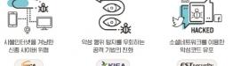 2019년 7대 사이버 공격 전망 (KISA,안랩, by 파시스트