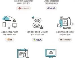 2019년 7대 사이버 공격 전망 (KISA,안랩,하우리 등) by 파시스트