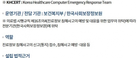 보건복지부, 의료기관 사이버 보안 대폭 강화(진료정보침해대응센터) by 파시스트