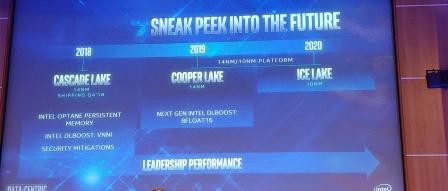 인텔 CPU 로드맵, 캐스케이드 - 아이스 레이크 사이에 쿠퍼 레이크 등장 by 아키텍트