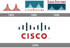 □개요  o Cisco社는 자사 제품의 취약점을 해결한 보안 업데이트 공지  o공격자는 해당 취약점을 이용하여 임의 명령어 실행 등의 피해를 발생시킬 수 있으므로,해당제품을 사용하는 이용자들은 최신 버전으로 ...