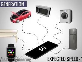 휴대전화는 어떻게 작동합니까? | ICT #1 by 아키텍트
