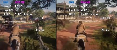 인텔 10400 vs AMD 라이젠 3600 승부, 가성비도 인텔 by 아키텍트