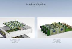 중국에서 개최 된 GPU 기술 컨퍼런스(GTC)에서 NVIDIA의 수석 과학자이자 연구 SVP, Bill Dally는 회사가 HPC, AI(인공지능), 그래픽, 의료 및 엣지 컴퓨팅의 미래를 추진할 계획에 대해흥미로운 내용을 발표했다. D...
