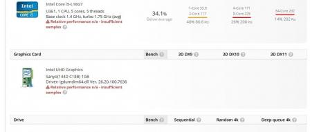 인텔 Core i5-L16G7, 최초의 레이크필드이자 새로운 명명법에 대한 전조? by 아키텍트