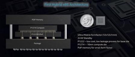 인텔, 업계 최초의 로직 3D 적층 패키징 기술 Foveros 발표 by 아키텍트