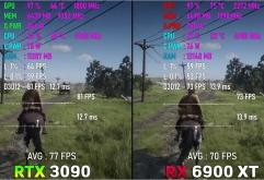 RADEON RX 6900 XT 16GB vs GeForce RTX 3090 24GB l 2160p 