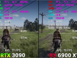 AMD RX 6900 XT vs. GRFORCE RTX 3090 Test in 8 Games by 아키텍트