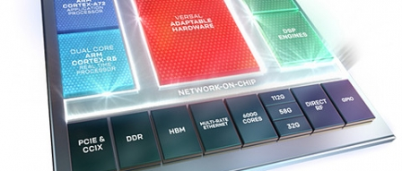 Xilinx, CPU보다 20배/GPU 대비 4배 빠른 인공지능 가속기 Alveo U200/U250 발매 by 아키텍트