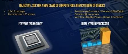 "Intel, 12세대 코어 ""앨더레이크(Alder Lake-S)"" 프로세서 스펙 by 아키텍트"