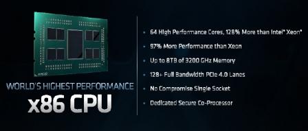 "AMD, 서버시장용 신규 x86 CPU ""EPYC 7002"" 시리즈 발표 by 아키텍트"