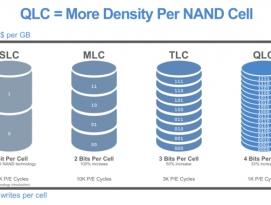 ISSCC 2019, 셀당 5비트를 구현한 도시바 PLC 낸드플래시 기술 발표 by 아키텍트