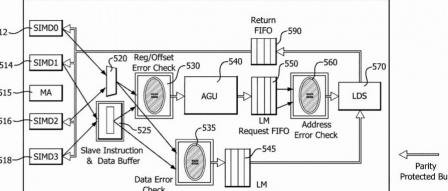 AMD, GPU 메모리 명령 오류를 보호하기 위한 새로운 특허 by 아키텍트
