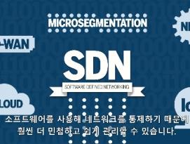 그림으로 이해하는 SDN의 원리와 진화하는 사용례 [한글 자막] by 파시스트