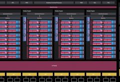 AMD가 새로 발표한 라데온 RX 590 성능 벤치마크       라데온 VS 지포스 스펙 비교표                          Test SystemTest System - VGA Rev. 2018.2Processor:Intel Core i7-8700K ...