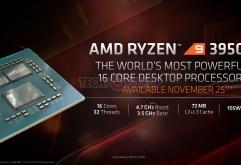 AMD는3가지다양한 시장에서 4개의 새로운 데스크탑 프로세서를 발표했다. 우선새로운 Ryzen 9 3950X 프로세서, 다음 새로운 기본 엔트리 레벨 APU Athlon 3000G를 출시, 마지막으로 Ryzen Threadripper 3960X...