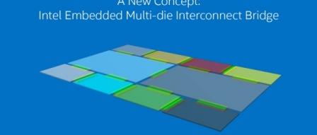 인텔, EMIB 패키징으로 칩의 초고속 통신 지원 by RAPTER