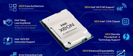 인텔, 서버 타겟 새로운 제온 W-3300 프로세서 시리즈 발표 by 파시스트
