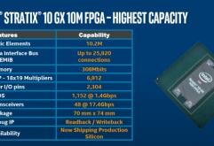 인텔은 14nm 기술에 기반한 놀라운 FPGA(Field Programmable Gate Array, FPGA) Stratix 10 GX 10M을 발표했다. 이는 세계에서 가장 큰 FPGA로 이전에 가장 큰 자일링스의 Virtex VU19P FPGA를 제압했다.    ...
