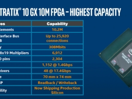 """인텔, 세계 최대 FPGA 칩 """"Stratix 10 GX 10M"""" 발표 by 아키텍트"""