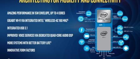 인텔, Gigabit Wi-Fi를 통합한 위스키레이크(Whiskey Lake) 정식 발표 by 아키텍트