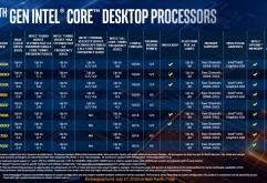 인텔이 공식적으로새로운 코어 i9-10850K CPU를 출시했다.    i9-10850K는i9-10900K와 i9-10800K 사이에있는 10코어, 20스레드 디자인으로 스펙은10900K와 비교해100MHz 낮은클럭밖에 없다.단일 코어에서 최...
