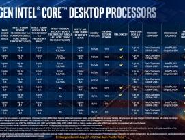 인텔, 공식적으로 453달러의 코어 i9-10850K 출시 by 아키텍트
