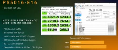 세계 최초의 PCIe 4.0 대응 SSD 컨트롤러 PS5016-E16 등장 by 아키텍트