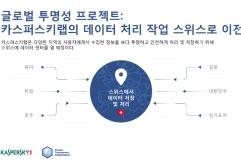 2019년 말에 대한민국의 고객 데이터가 모두 취리히에서 보관되고 처리될 예정 당사의 글로벌 투명성 프로젝트의 일환으로 카스퍼스키랩의 핵심 프로세스를 러시아에서 스위스로 이전하기 위해 인프라 조...