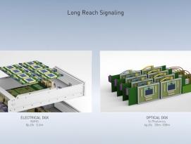 엔비디아(NVIDIA), NVLink를 위한 Co-Packaged Photonics 준비 by 아키텍트