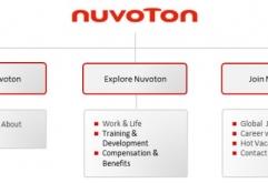 일본 파나소닉이 자회사 파나소닉 세미컨덕터 솔루션즈 주식회사(PSCS)가 전개했던반도체 사업을 대만 윈본드(Winbond Electronics Corporation) 산하 Nuvoton Technology Corporation에 양도 한다고 발표...