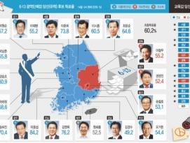 [선거결과] 보수 진영의 완전한 퇴출, 급변하는 한국 정치판 by 파시스트