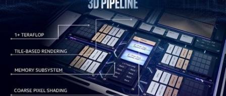 인텔 iGPU는 1TFLOPS의 성능으로 3D게임에도 대응 (라자코두리) by 아키텍트