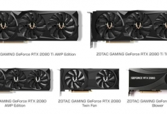 ZOTAC GeForce RTX 20시리즈가 9월 20일 발매된다. 가격은 모두 오픈 프라이스.    라인 업은 ZOTAC GAMING GeForce RTX 2080 Ti AMP Edition, ZOTAC GAMING GeForce RTX 2080 Ti Triple Fan 및 ZOTAC GAMING GeF...